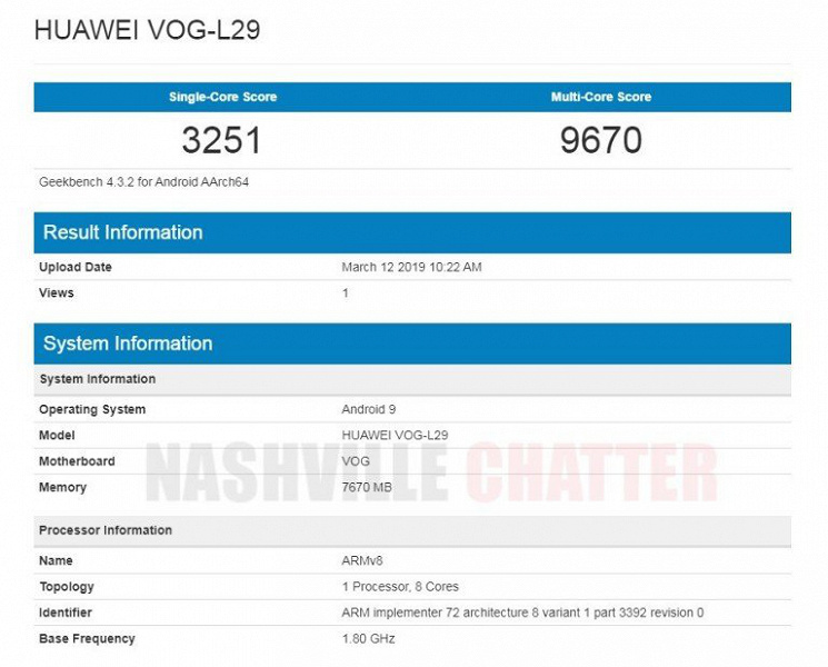 Могло быть и лучше: Huawei P30 Pro уступает по производительности в Geekbench и Samsung Galaxy S10+, и Xiaomi Mi 9